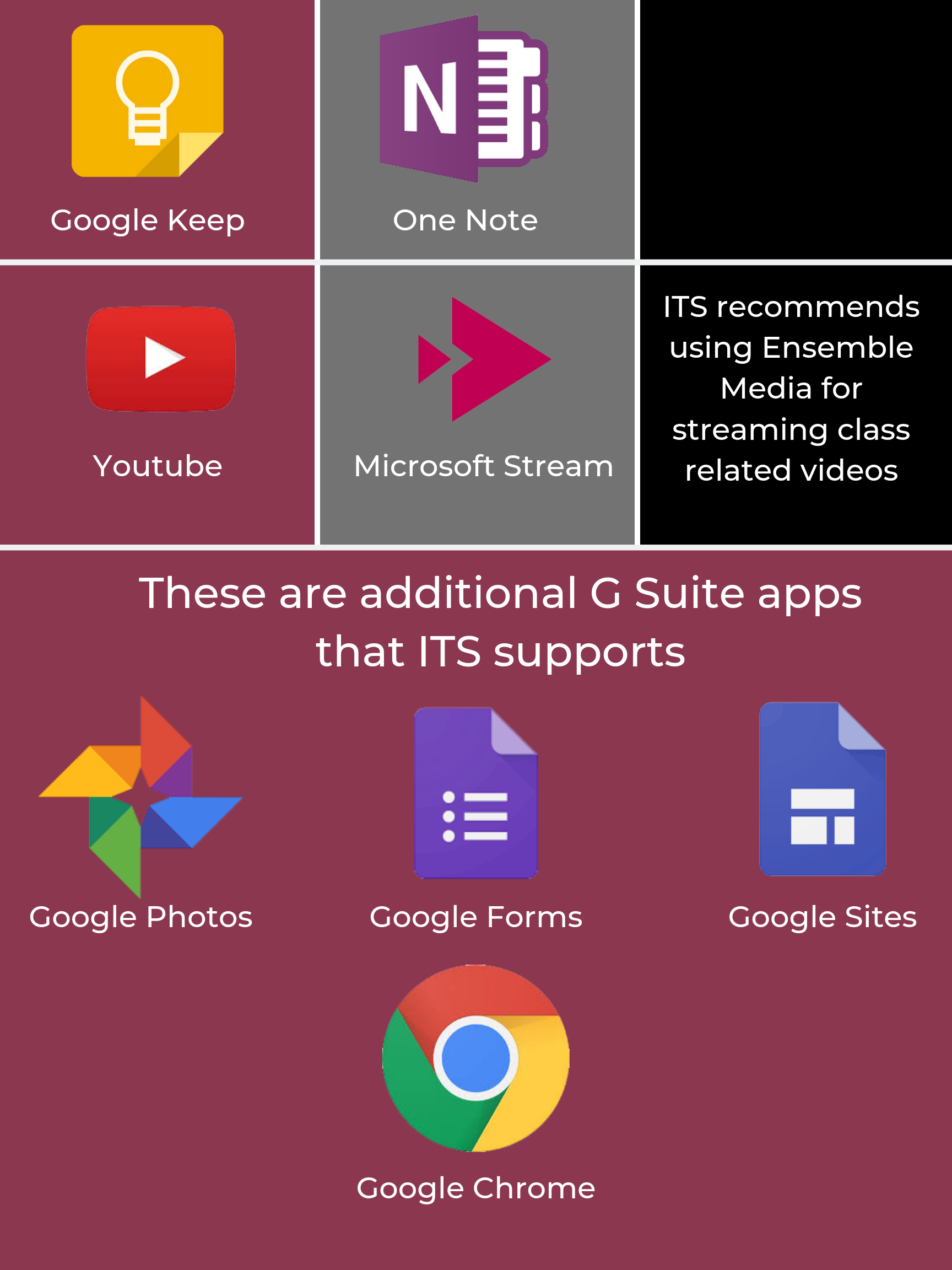 G Suite v. MS 365: What does ITS Recommend?